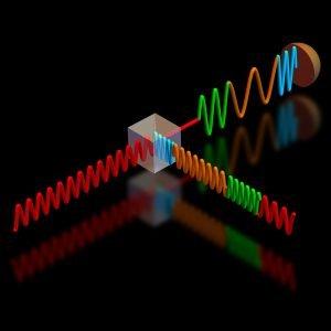Advanced Quantum-enhanced Boosts the Sightings of Communications